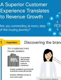 A SUPERIOR CUSTOMER EXPERIENCE TRANSLATES TO REVENUE GROWTH