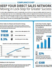KEEP YOUR DIRECT SALES NETWORK MOVING IN LOCK-STEP FOR GREATER SUCCESS