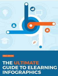 THE ULTIMATE GUIDE TO ELEARNING INFOGRAPHICS