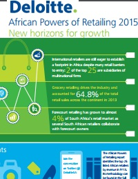AFRICAN POWERS OF RETAILING 2015