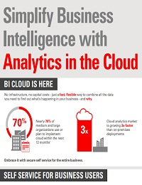 SIMPLIFY BUSINESS INTELLIGENCE WITH ANALYTICS IN THE CLOUD