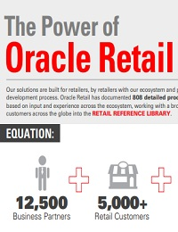 THE POWER OF FOR RETAILERS, ORACLE RETAIL