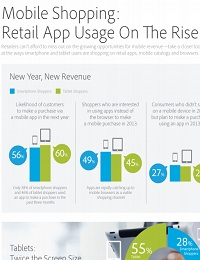 MOBILE SHOPPING RETAIL APP USAGE ON THE RISE INFOGRAPHIC