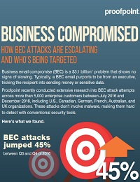 PROOFPOINT BUSINESS COMPROMISE