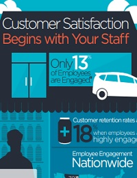 CUSTOMER SATISFACTION BEGINS WITH YOUR STA¬FF