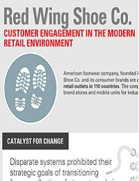 CUSTOMER ENGAGEMENT IN THE MODERN RETAIL ENVIRONMENT