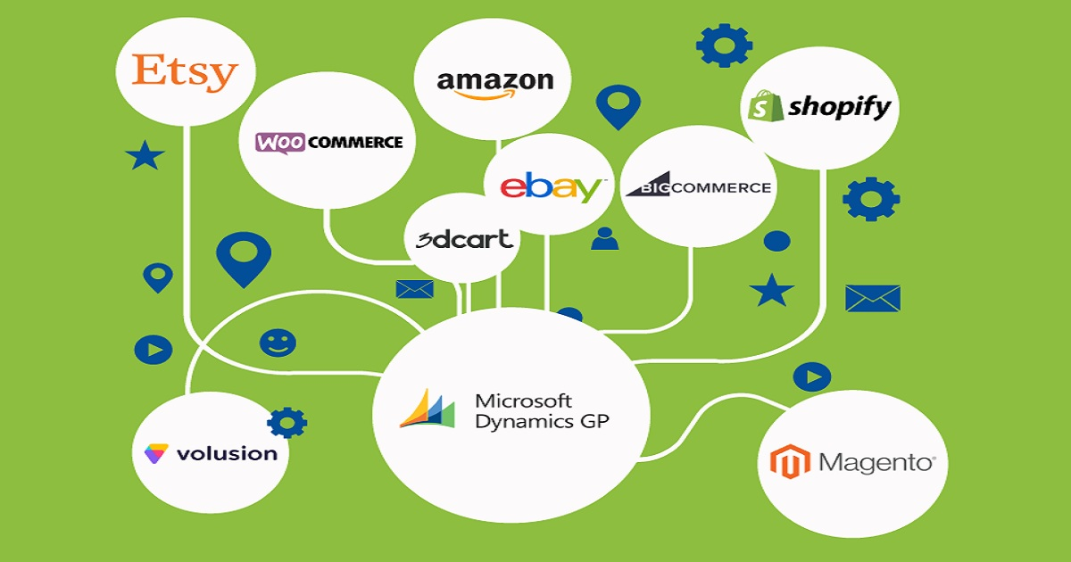 Supercharge Your Dynamics GP Ecommerce Shipping